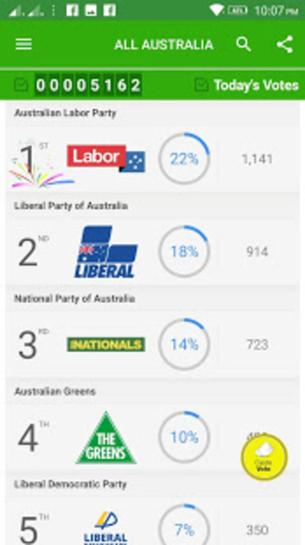 Australian Federal Election Results Forecaster app for Android