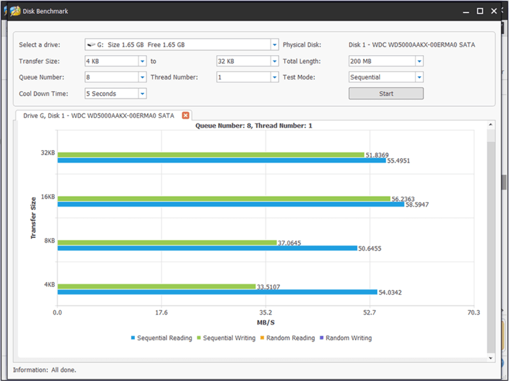 mini tools partition manager
