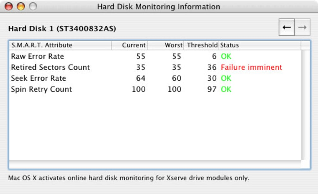Hardware Monitor for Mac - Download