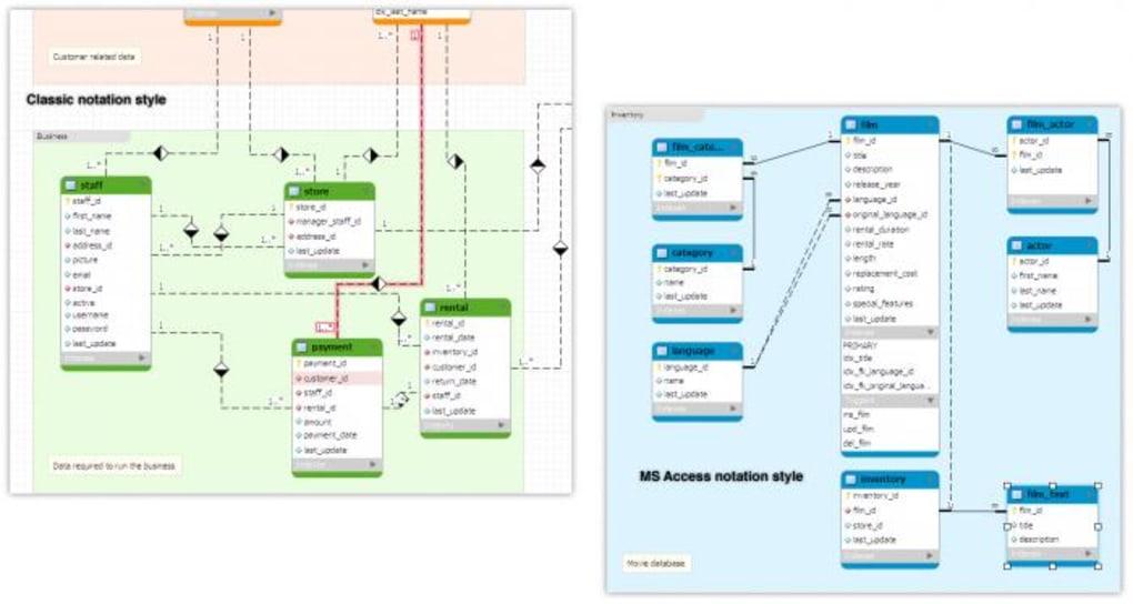 Full text search pdf files mysql workbench