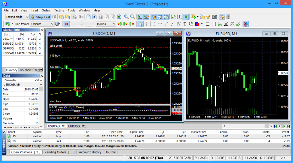 Forex backtesting app