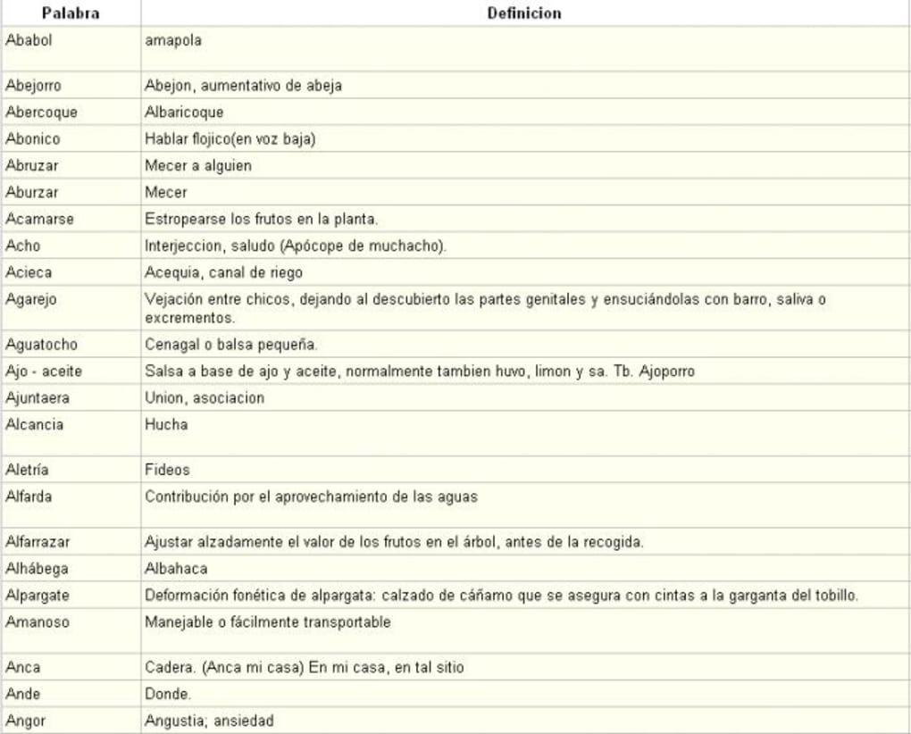 diccionario panocho