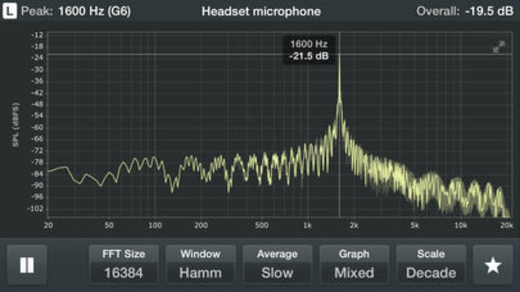 FFT Plot - Real Time Sound Frequency Analyzer