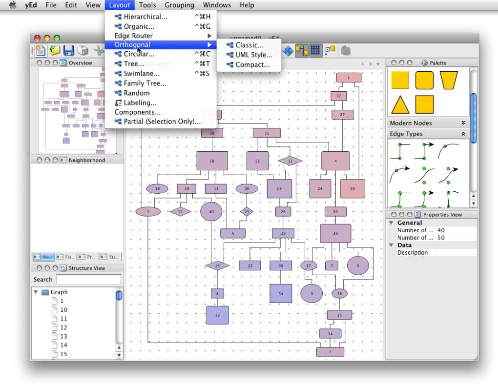 Yed For Mac Download Os X Block Diagram 1 8 Screenshots