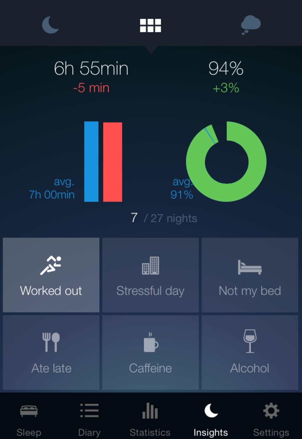 how to sleep better Start sleeping better with fitbit ® unlock the mystery of sleep with sleep tracking, insights and other innovations.