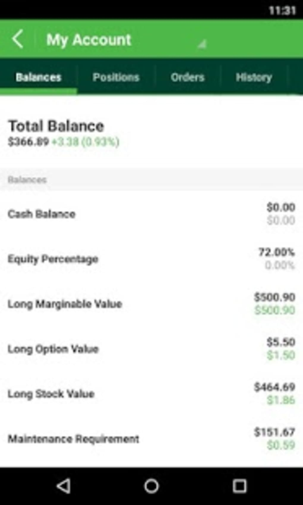 TD Ameritrade Mobile for Android - Download