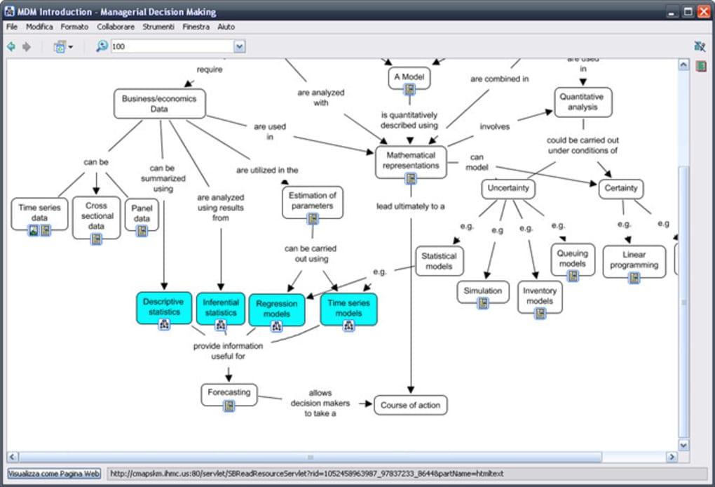 programma cmap tools
