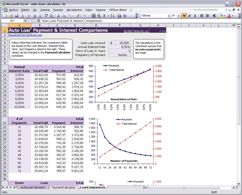 Auto Loan Calculator Download