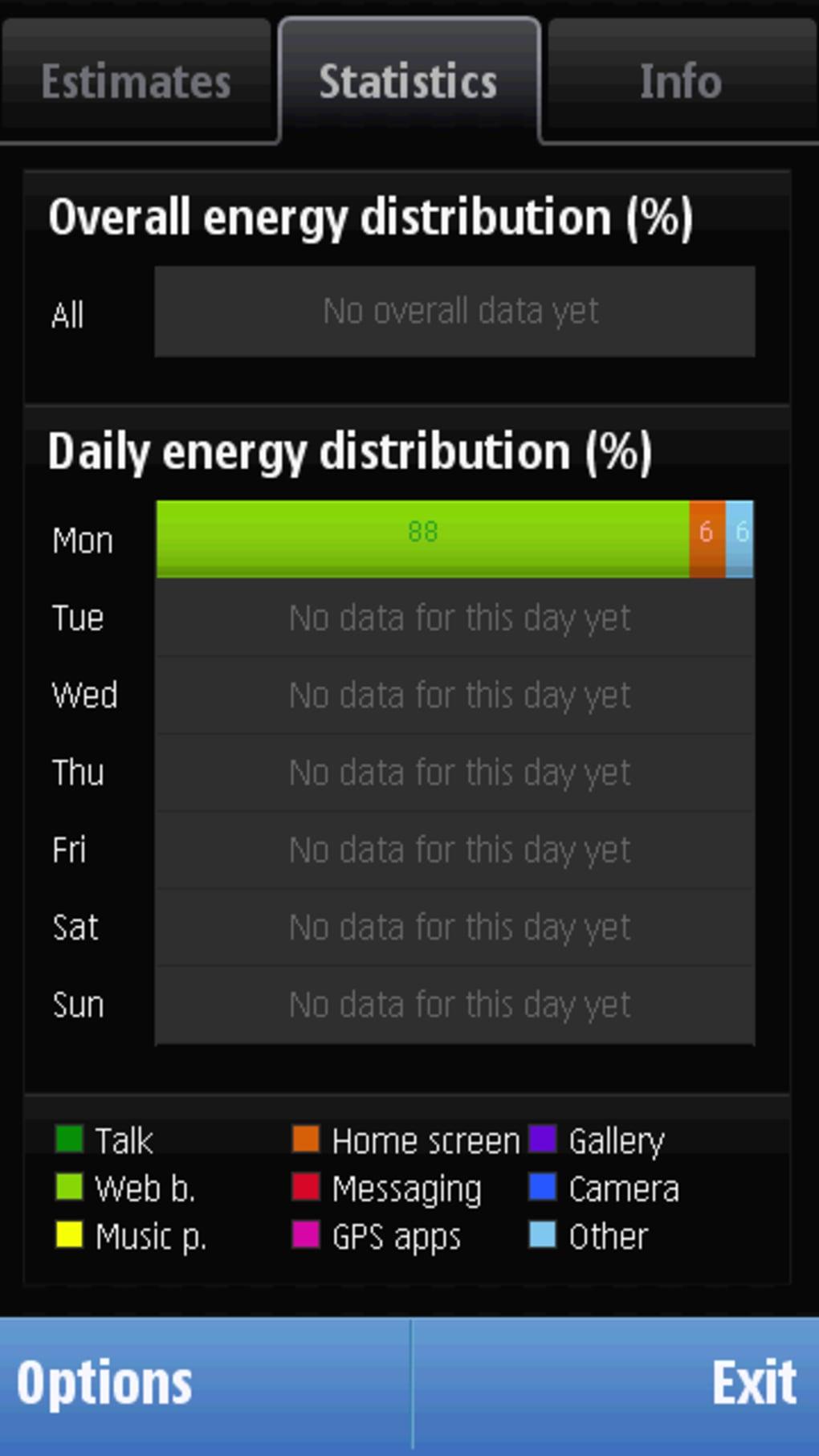 Nokia Battery Monitor na Symbian