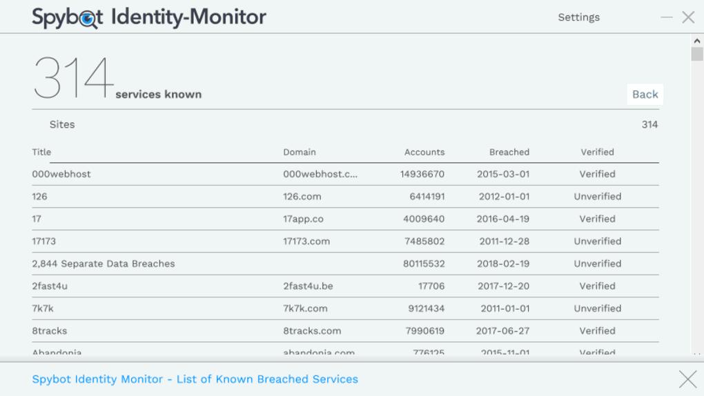 Spybot | information security | siu.