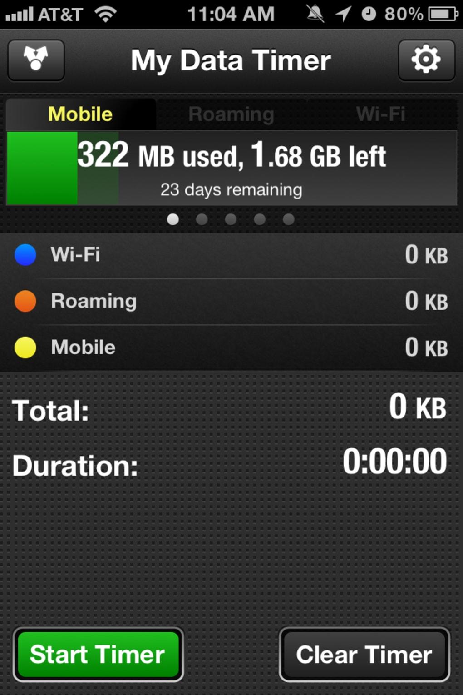 Microsoft phone data manager | redmond pie.