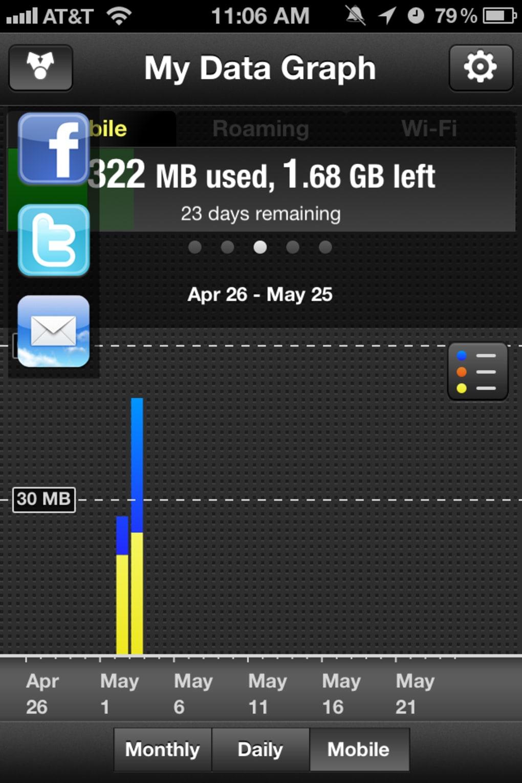 My data manager alternatives and similar apps alternativeto. Net.