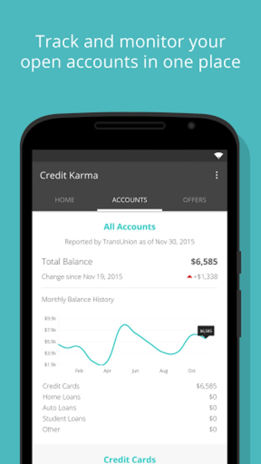mobile support credit karma.com банк центр инвест онлайн заявка