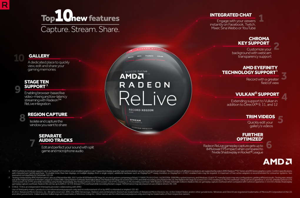 AMD Radeon Software Adrenalin Edition 15.301.1901 Activation Is Here File Download