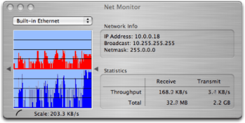 Net Monitor for Mac - Download