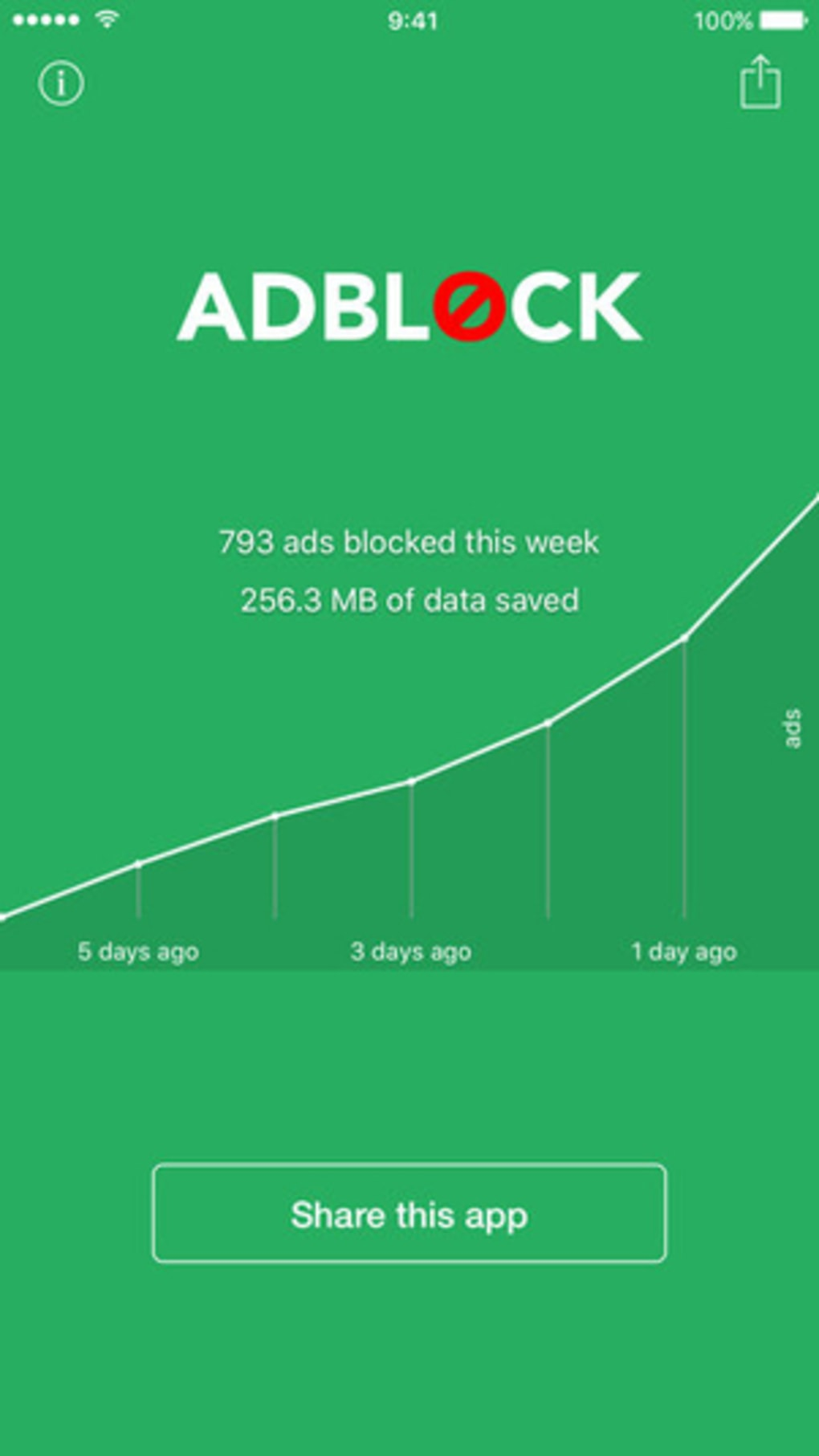 Adblock Mobile — best Ad Blocker to block ads for iPhone