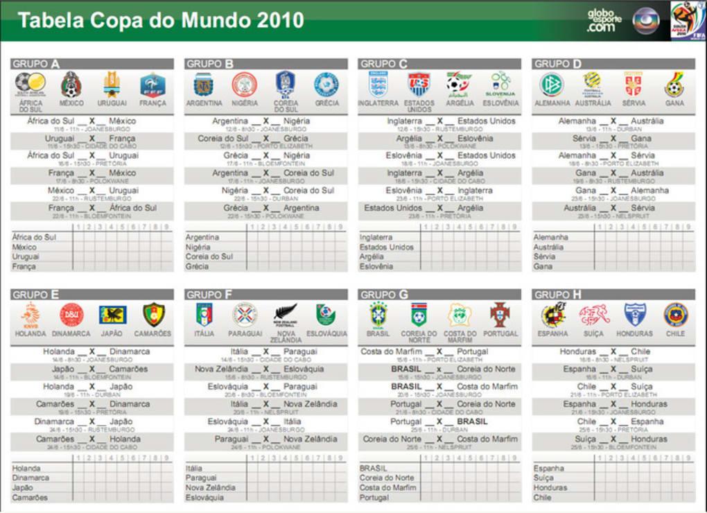 Tabela Do Brasileirao Download