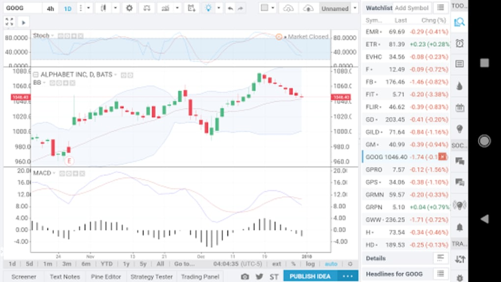 TradingView Chart for Android - Download