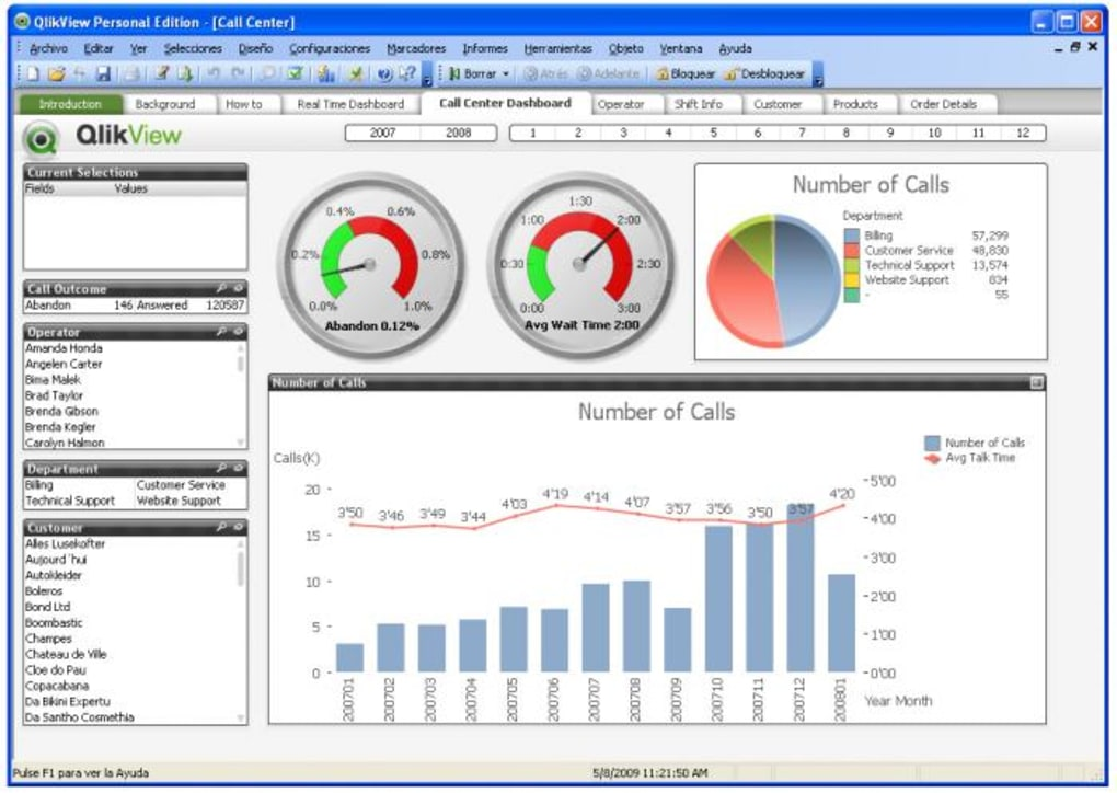 A Tool for Fast and Innovative Business Intelligence Solutions
