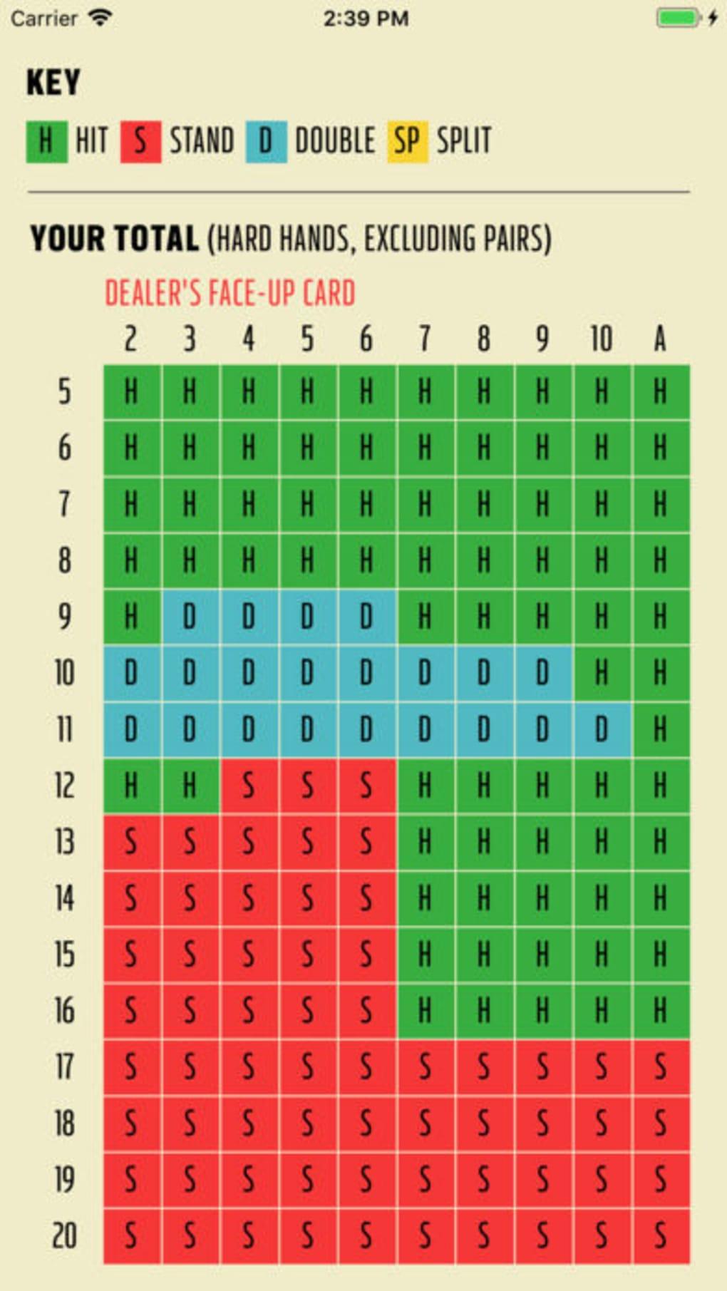 таблица блекджек на 8 колод