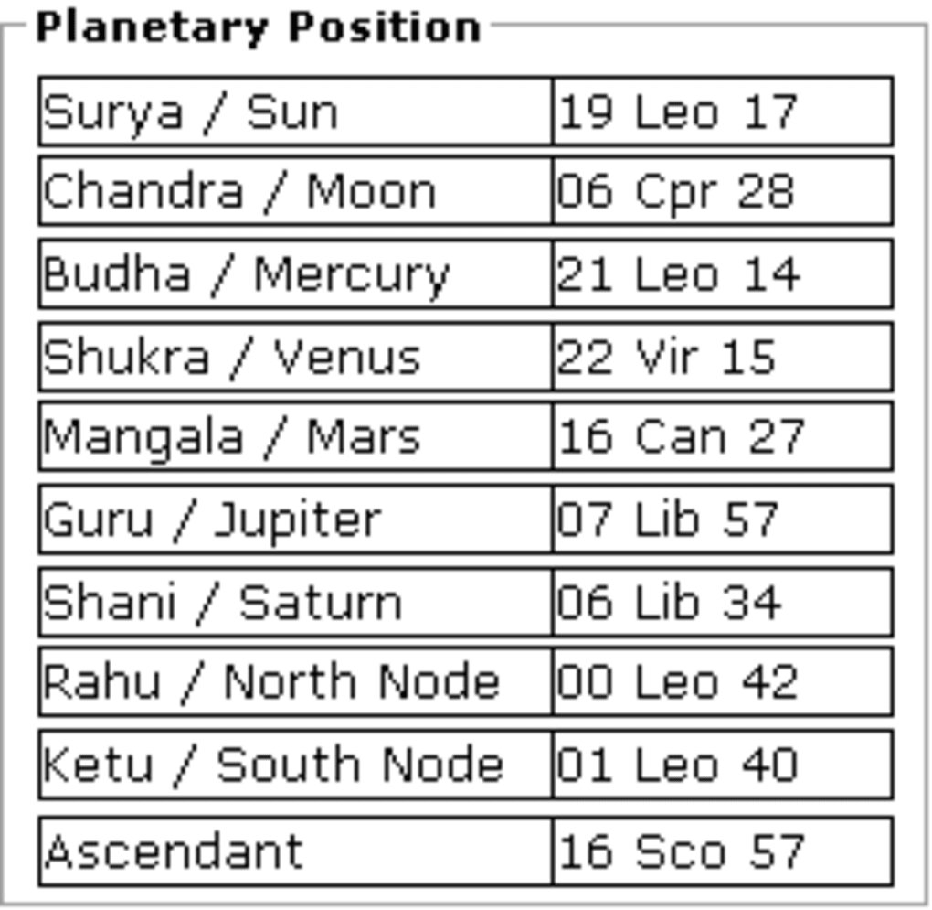 Mb Free Astrology Birth Chart Download