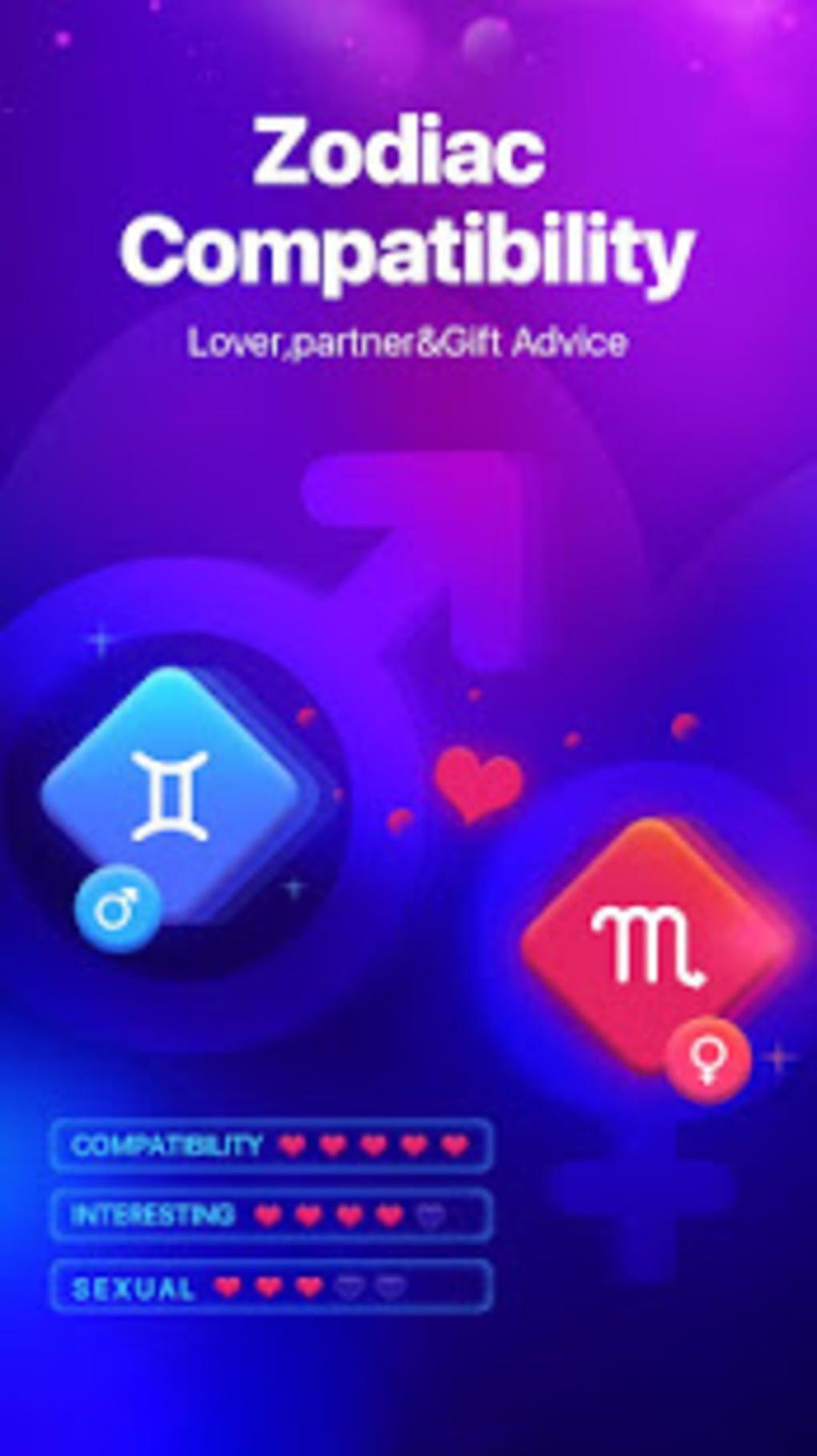 astrology zodiac compatibility
