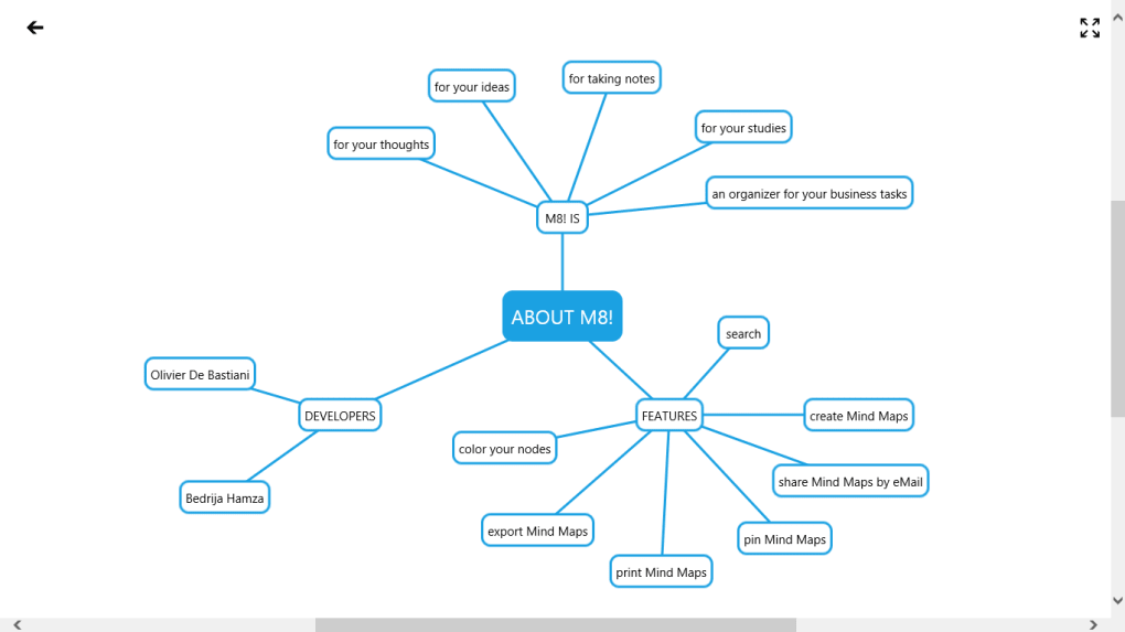 M8! - Mind Map - Download Download Mind Mapping on