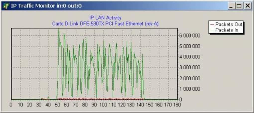 IP Sniffer - Download