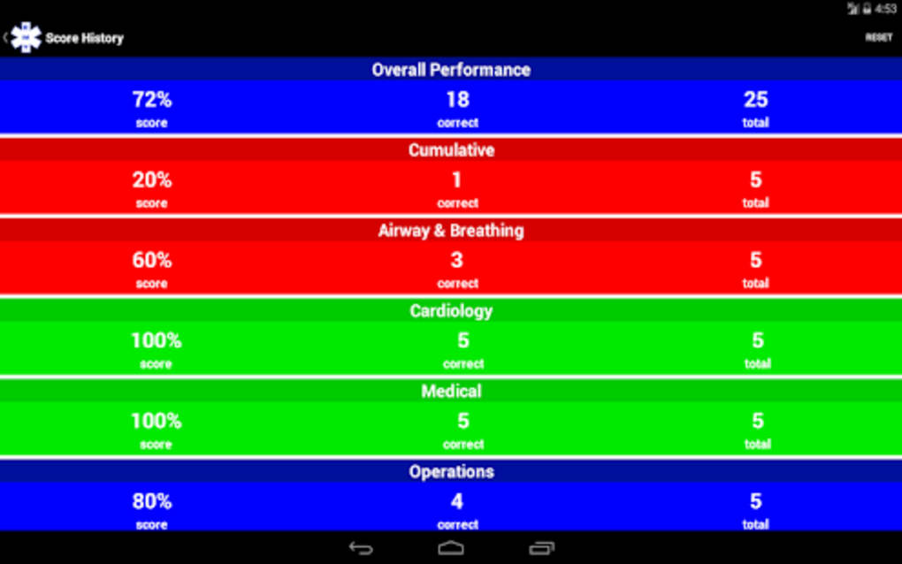 EMT Study  NREMT Test Prep