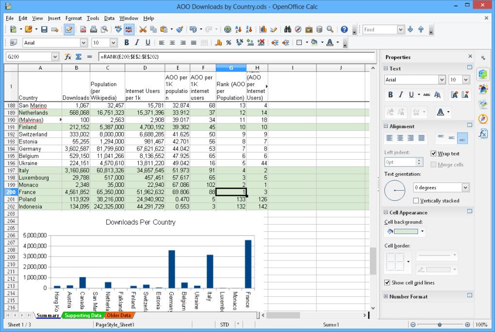 open office gratuit pour mac os x 10.6.8