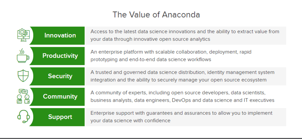 Anaconda - Download