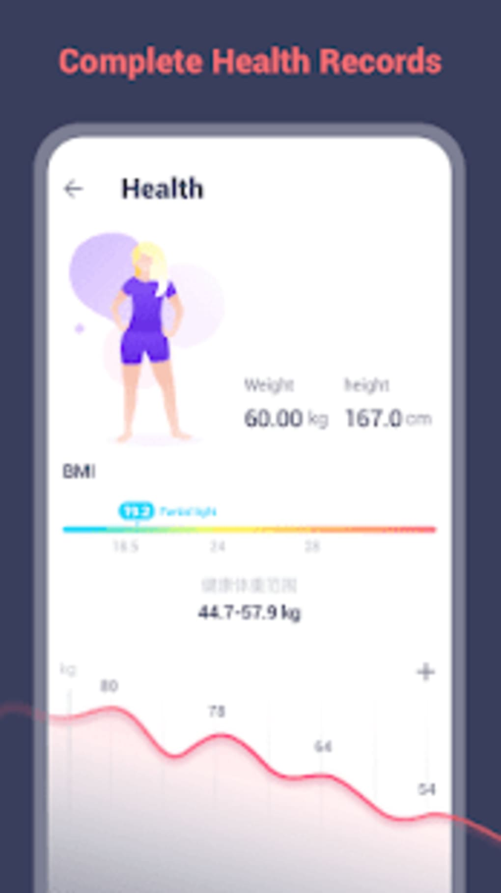 ABS  Butt Fitness  28 Days Weight Loss Coach