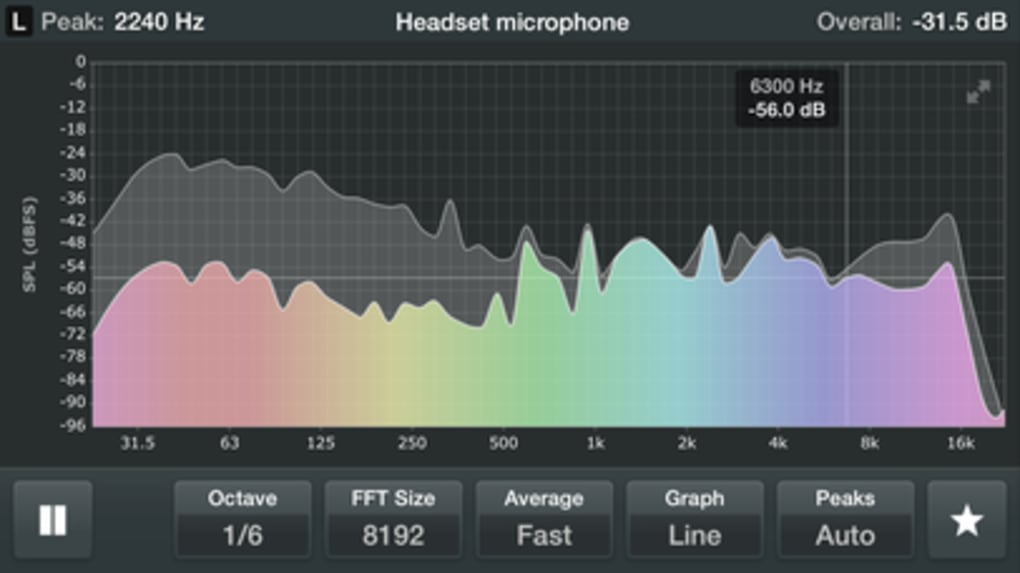 Octave RTA - Real Time Sound Frequency Analyzer