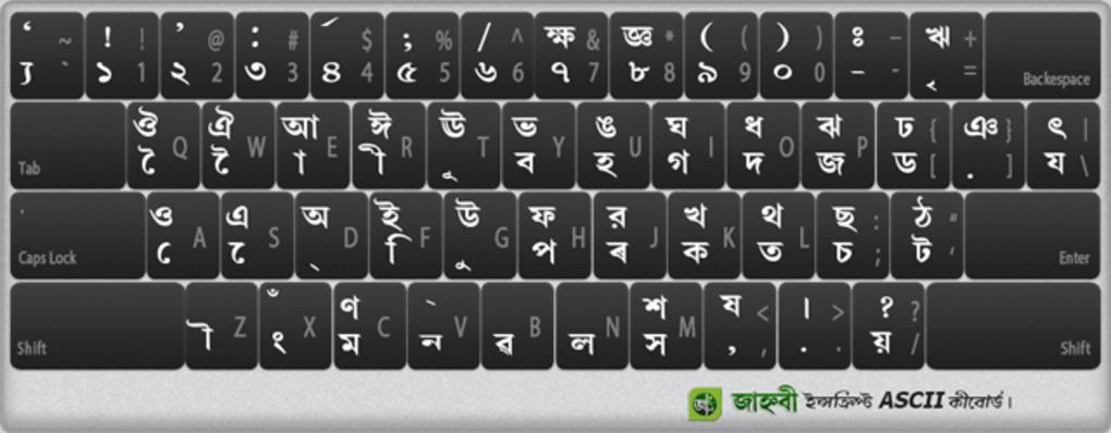 Jahnabi Multilingual Input Tool - Download