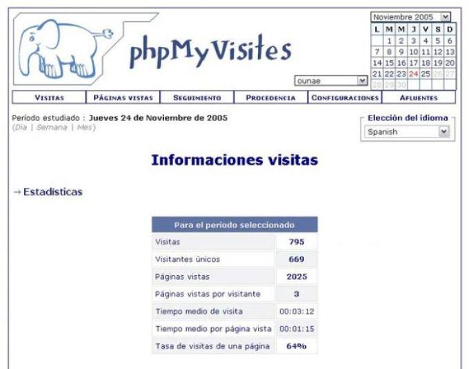 phpMyVisites