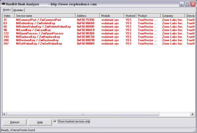 RootKit Hook Analyzer