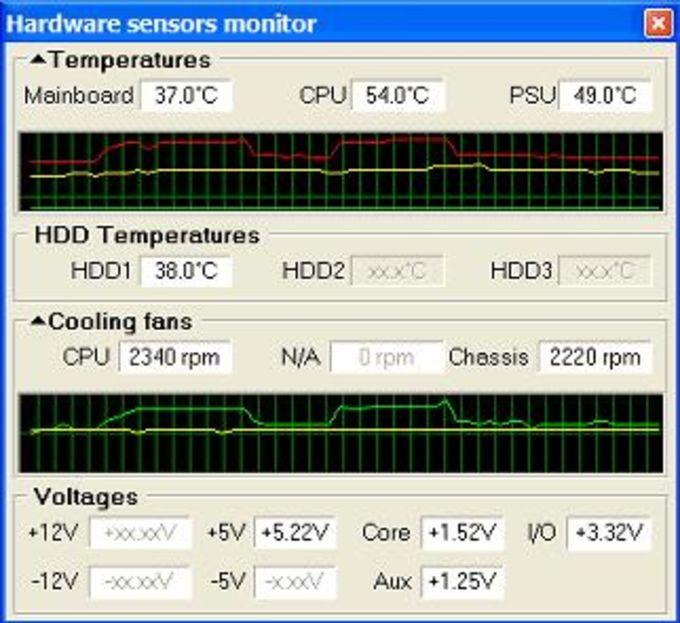 Hmonitor (Hardware Sensors Monitor)
