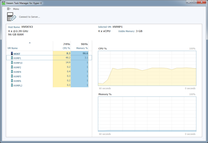 Veeam Task Manager For Hyper-V