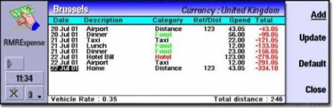 RMR Expense