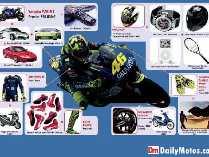 Valentino Rossi Cost Screensaver