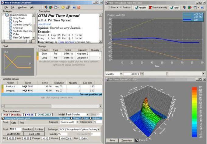 Visual Options Analyzer