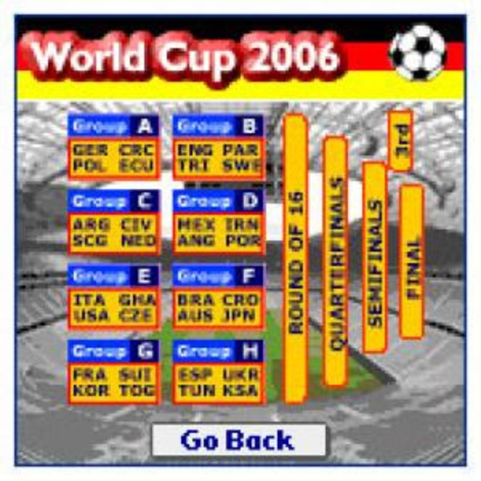 World Cup 2006 Guide & Schedule