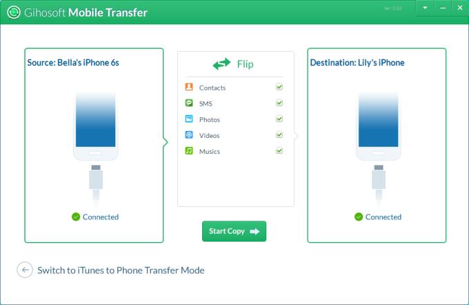Gihosoft Phone Transfer