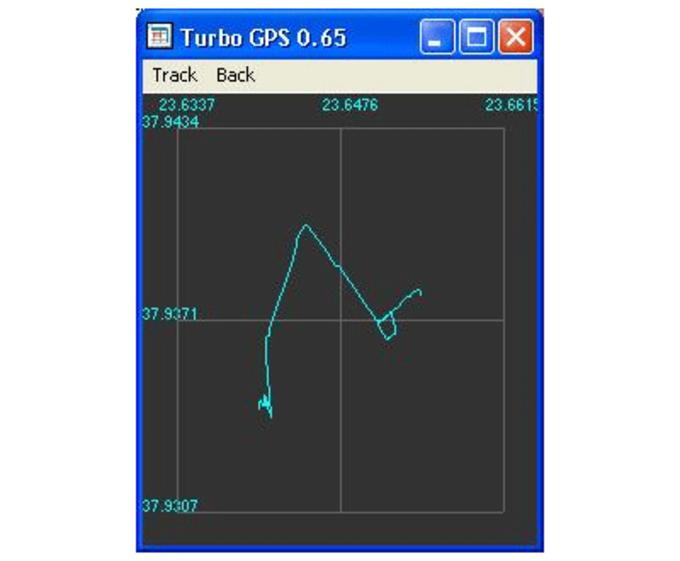 Turbo GPS