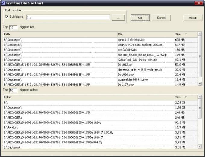 Primitive File Size Chart