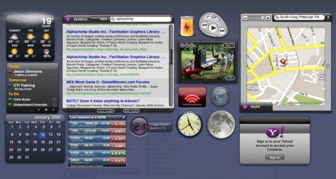 Virtual Dashboard