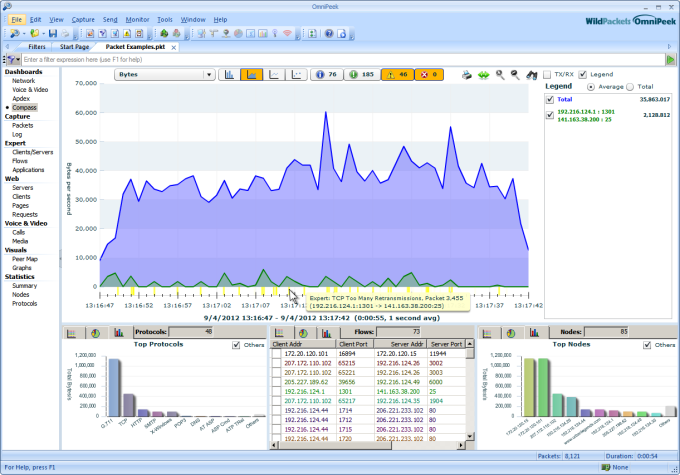 OmniPeek Network Analyzer