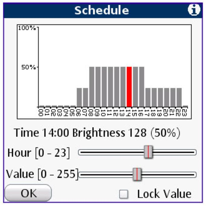 BrightTools