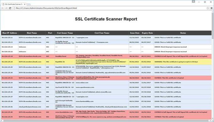 NetCertScanner Professional Edition