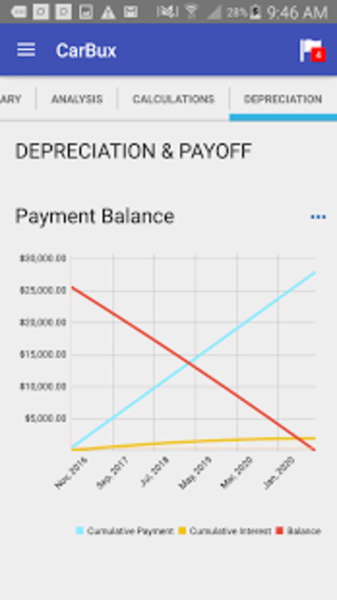 CarBux lease & loan calculator